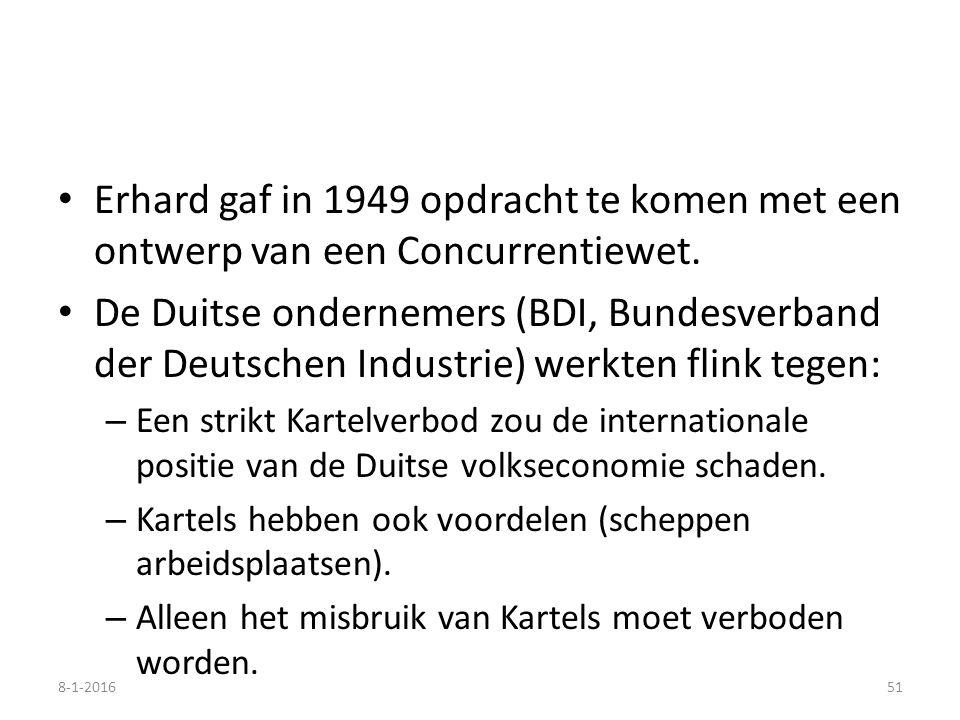 Erhard gaf in 1949 opdracht te komen met een ontwerp van een Concurrentiewet. De Duitse ondernemers (BDI, Bundesverband der Deutschen Industrie) werkt