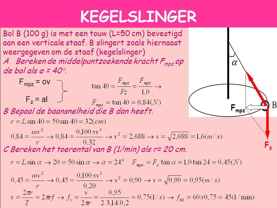 KEGELSLINGER Bol B (100 g) is met een touw (L=50 cm) bevestigd aan een verticale staaf.
