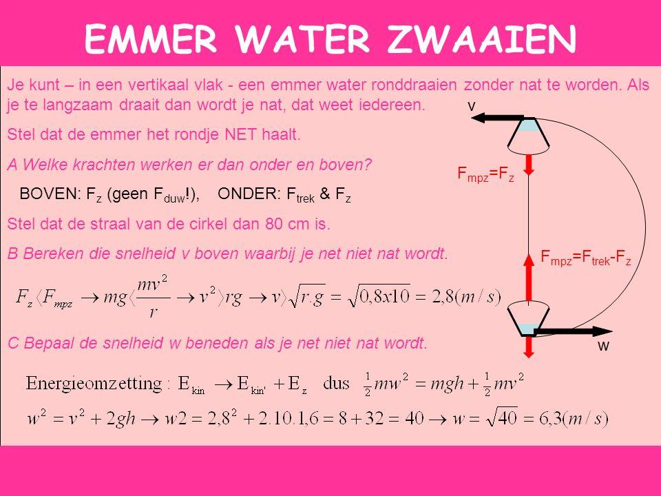 EMMER WATER ZWAAIEN F mpz =F z F mpz =F trek -F z v w Je kunt – in een vertikaal vlak - een emmer water ronddraaien zonder nat te worden.
