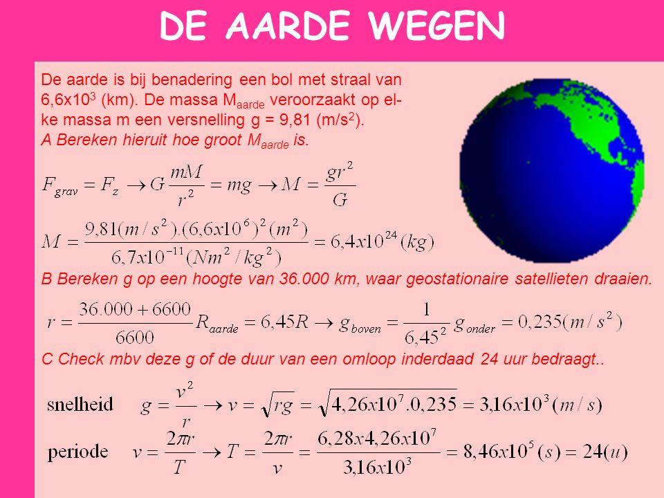 DE AARDE WEGEN De aarde is bij benadering een bol met straal van 6,6x10 3 (km).