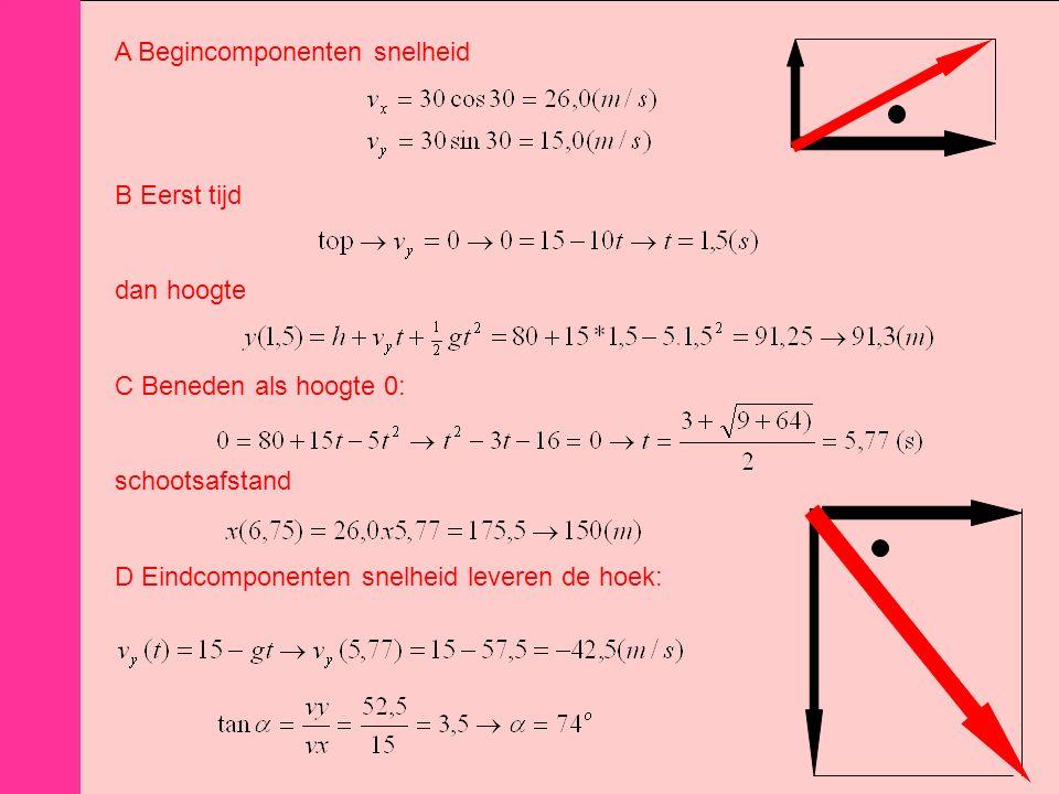 A Begincomponenten snelheid B Eerst tijd dan hoogte C Beneden als hoogte 0: schootsafstand D Eindcomponenten snelheid leveren de hoek: