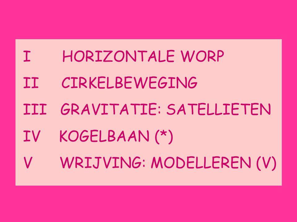 I HORIZONTALE WORP II CIRKELBEWEGING III GRAVITATIE: SATELLIETEN IV KOGELBAAN (*) V WRIJVING: MODELLEREN (V)
