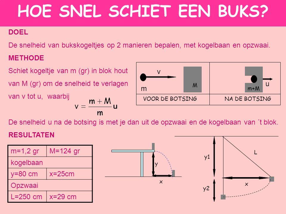 DOEL De snelheid van bukskogeltjes op 2 manieren bepalen, met kogelbaan en opzwaai.