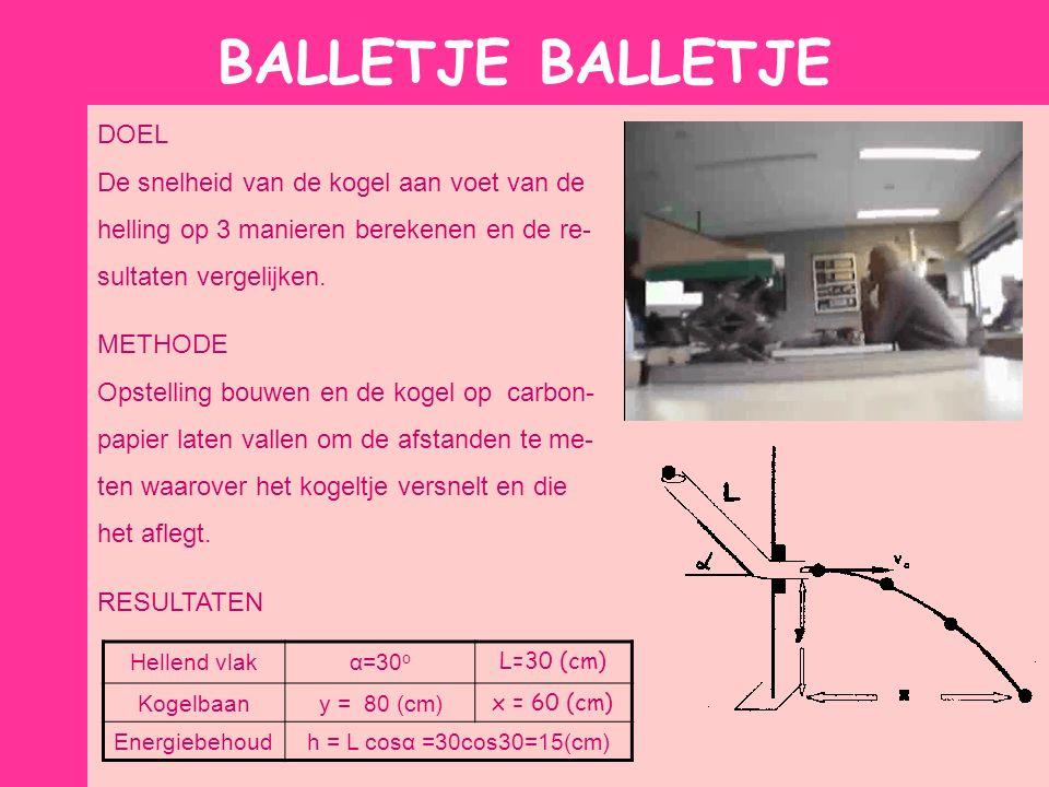 BALLETJE DOEL De snelheid van de kogel aan voet van de helling op 3 manieren berekenen en de re- sultaten vergelijken.