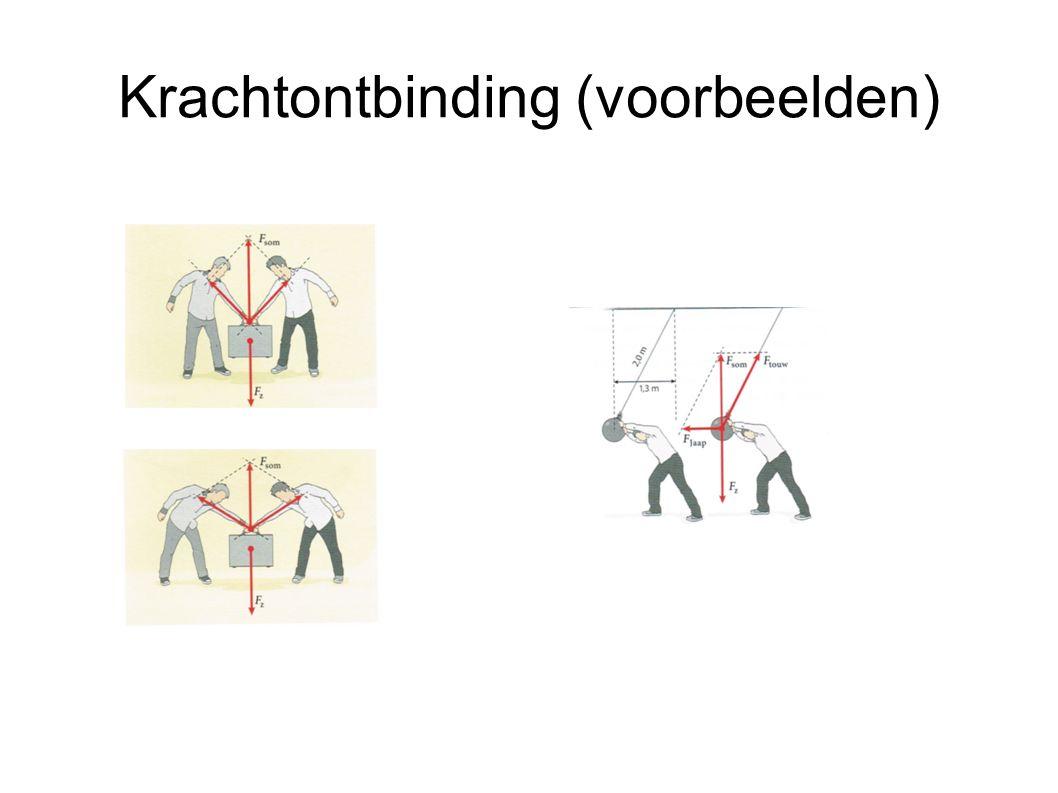 Krachtontbinding (voorbeelden)
