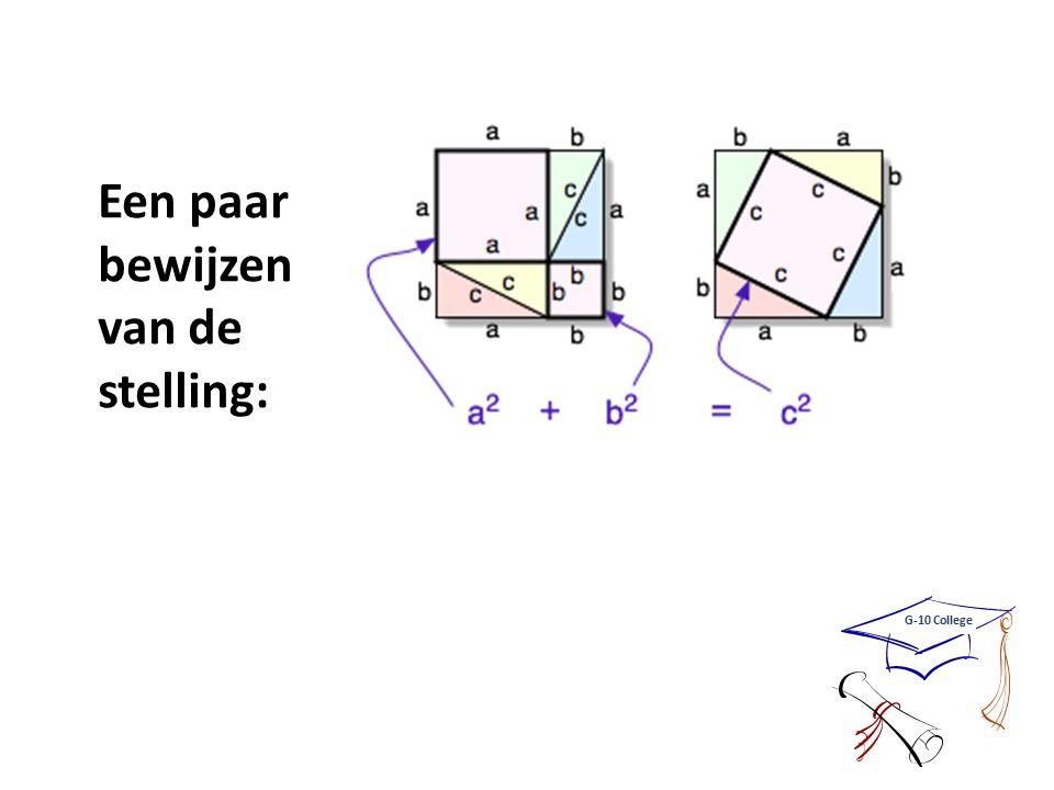 Algebraïsch bewijs Algebraïsch bewijs: De lengte en breedte van de zijden van het vierkant zijn (a+b), dus de oppervlakte van het grote vierkant is (a+b) 2.