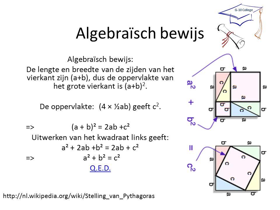 Algebraïsch bewijs Algebraïsch bewijs: De lengte en breedte van de zijden van het vierkant zijn (a+b), dus de oppervlakte van het grote vierkant is (a