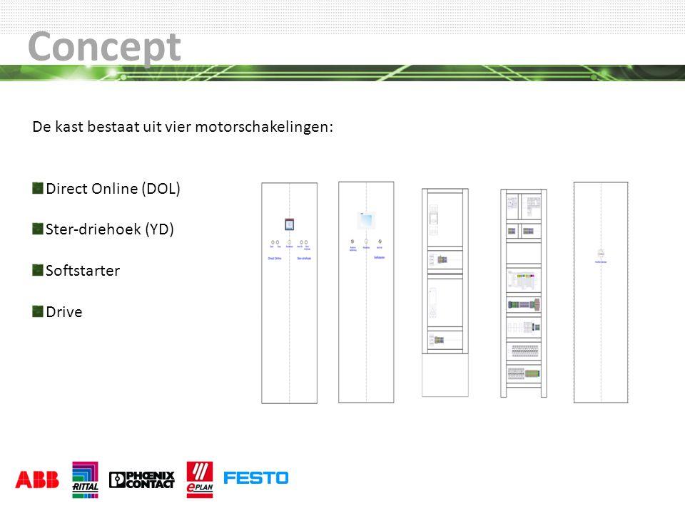 Concept De kast bestaat uit vier motorschakelingen: Direct Online (DOL) Ster-driehoek (YD) Softstarter Drive