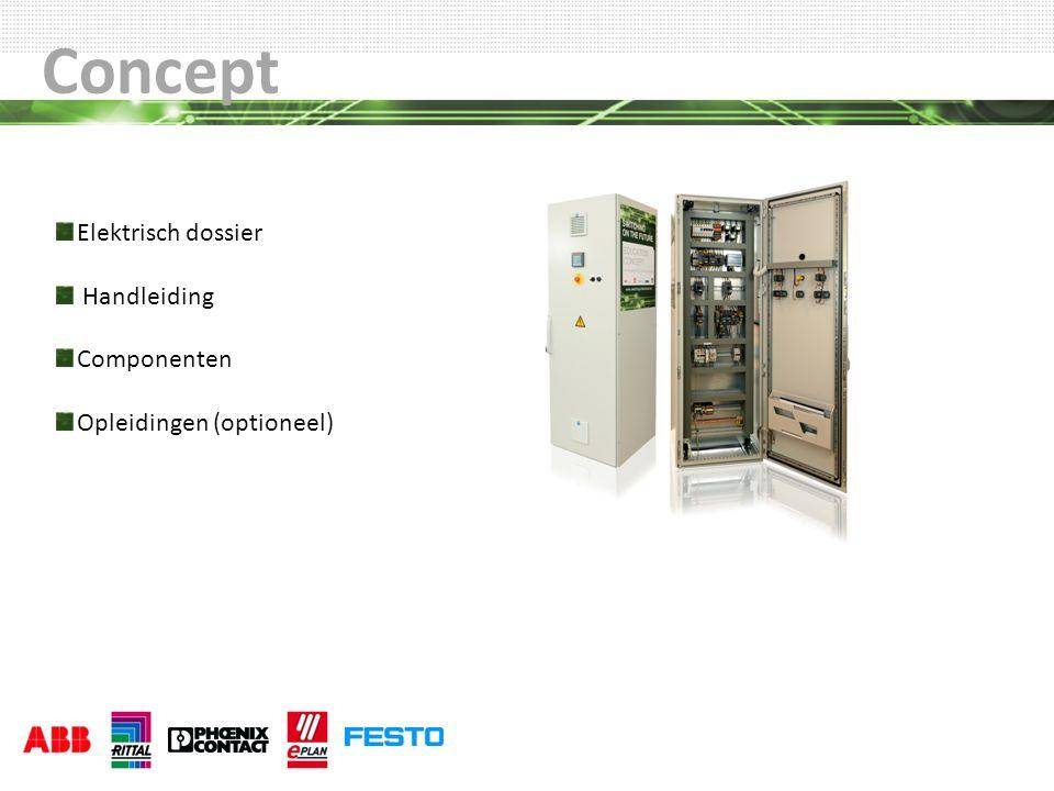 Concept Elektrisch dossier Handleiding Componenten Opleidingen (optioneel)