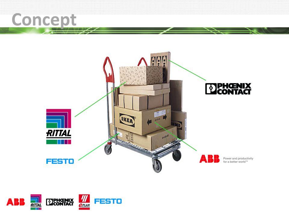 Concept – 5 partners Het zelfbouwpakket bundelt de nieuwste technologieën van de vijf partners: EPLAN maakt het elektrisch dossier op met EPLAN Electric P8, inclusief de nodige EPLAN Education licenties Rittal levert de industriële behuizing als 'ready-to-start' waardoor volgende zaken voorbereid zijn: alle uitsparingen op de kastdeuren, montageplaten gemonteerd, Din- rails en draadkokers reeds bevestigd op de montageplaten, … ABB levert het schakelmateriaal Phoenix Contact levert de automatiseringscomponenten Festo levert een ventieleiland met Profinet