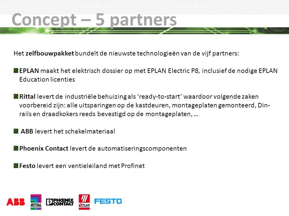 Concept – 5 partners Het zelfbouwpakket bundelt de nieuwste technologieën van de vijf partners: EPLAN maakt het elektrisch dossier op met EPLAN Electr