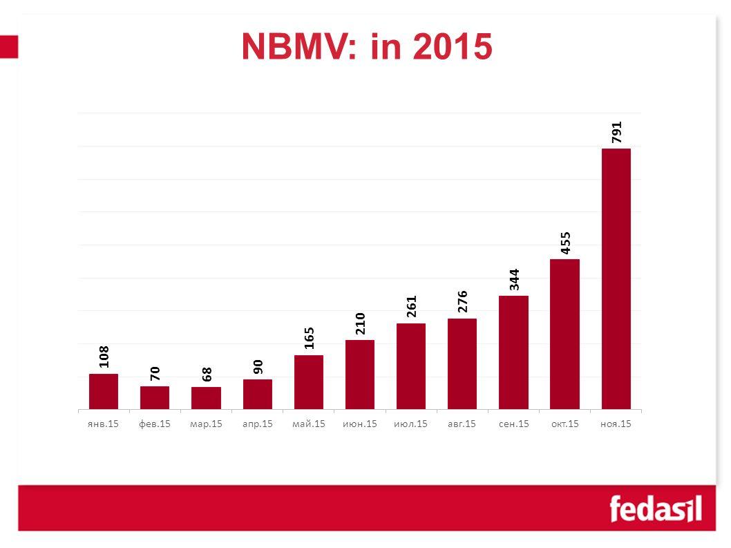 NBMV: in 2015