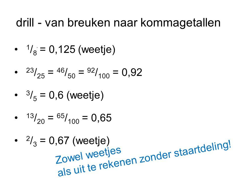 drill - van breuken naar kommagetallen 1 / 8 = 0,125 (weetje) 23 / 25 = 46 / 50 = 92 / 100 = 0,92 3 / 5 = 0,6 (weetje) 13 / 20 = 65 / 100 = 0,65 2 / 3