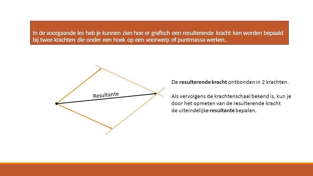 In de voorgaande les heb je kunnen zien hoe er grafisch een resulterende kracht kan worden bepaald bij twee krachten die onder een hoek op een voorwer