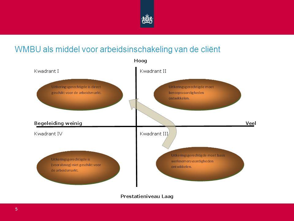 5 WMBU als middel voor arbeidsinschakeling van de cliënt