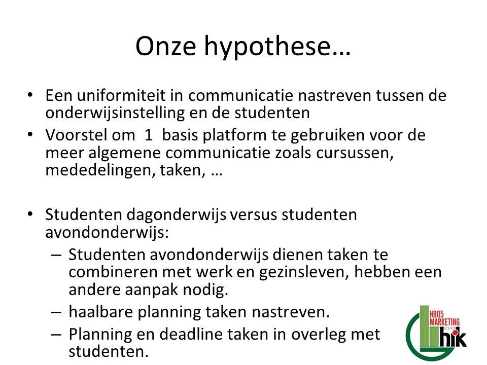 Onze hypothese… Een uniformiteit in communicatie nastreven tussen de onderwijsinstelling en de studenten Voorstel om 1 basis platform te gebruiken voo