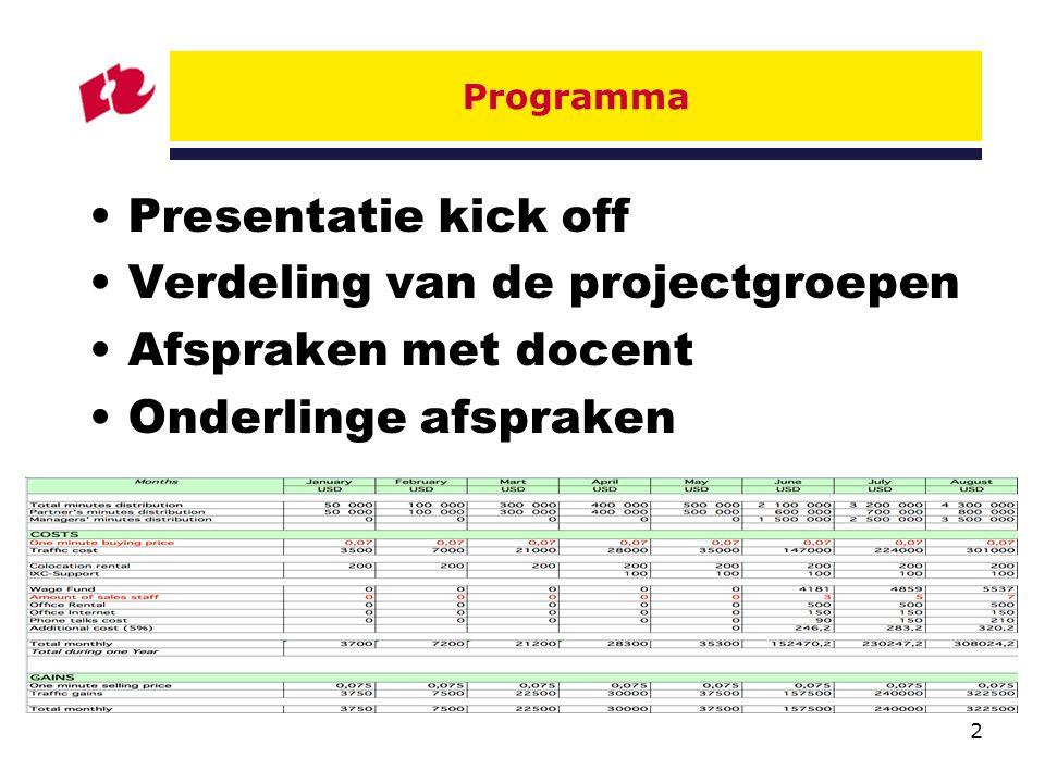 2 Programma Presentatie kick off Verdeling van de projectgroepen Afspraken met docent Onderlinge afspraken