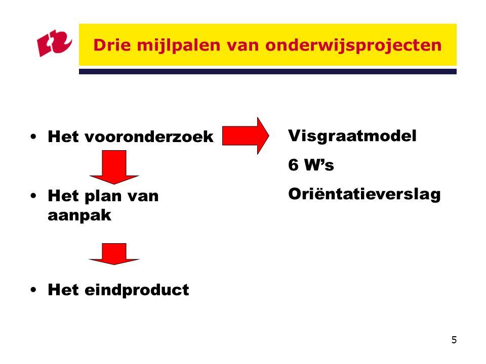 5 Drie mijlpalen van onderwijsprojecten Het vooronderzoek Het plan van aanpak Het eindproduct Visgraatmodel 6 W's Oriëntatieverslag