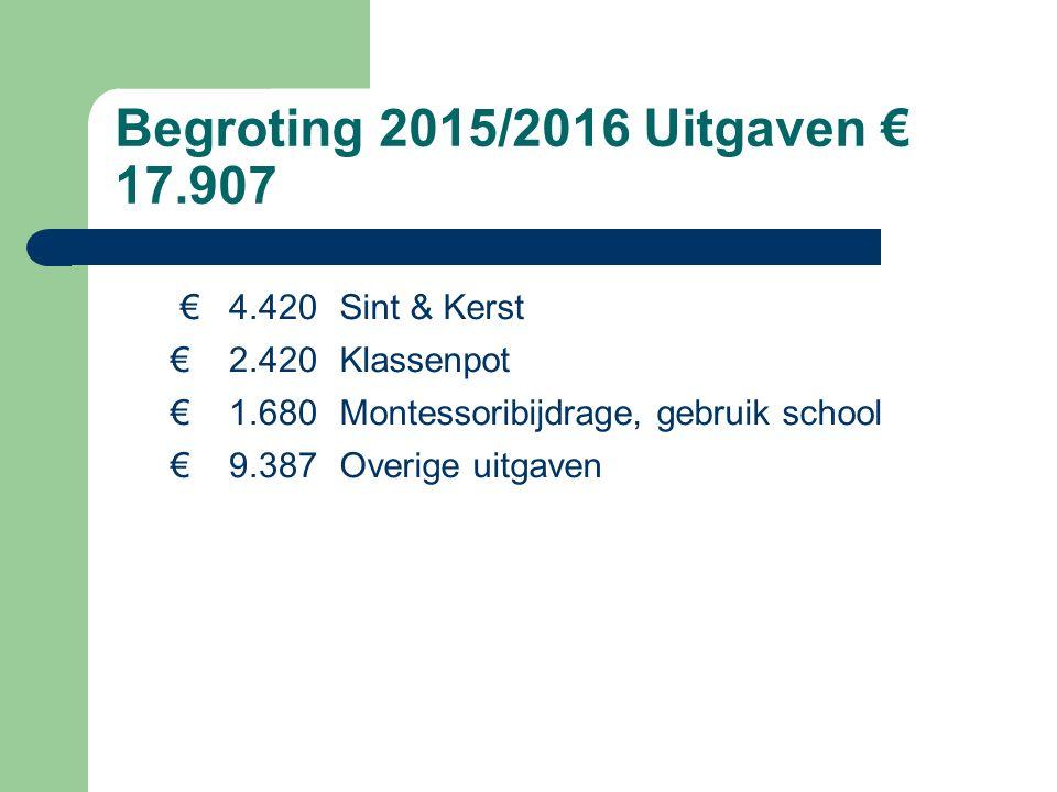Begroting 2015/2016 Uitgaven € 17.907 € 4.420Sint & Kerst € 2.420Klassenpot € 1.680Montessoribijdrage, gebruik school € 9.387Overige uitgaven