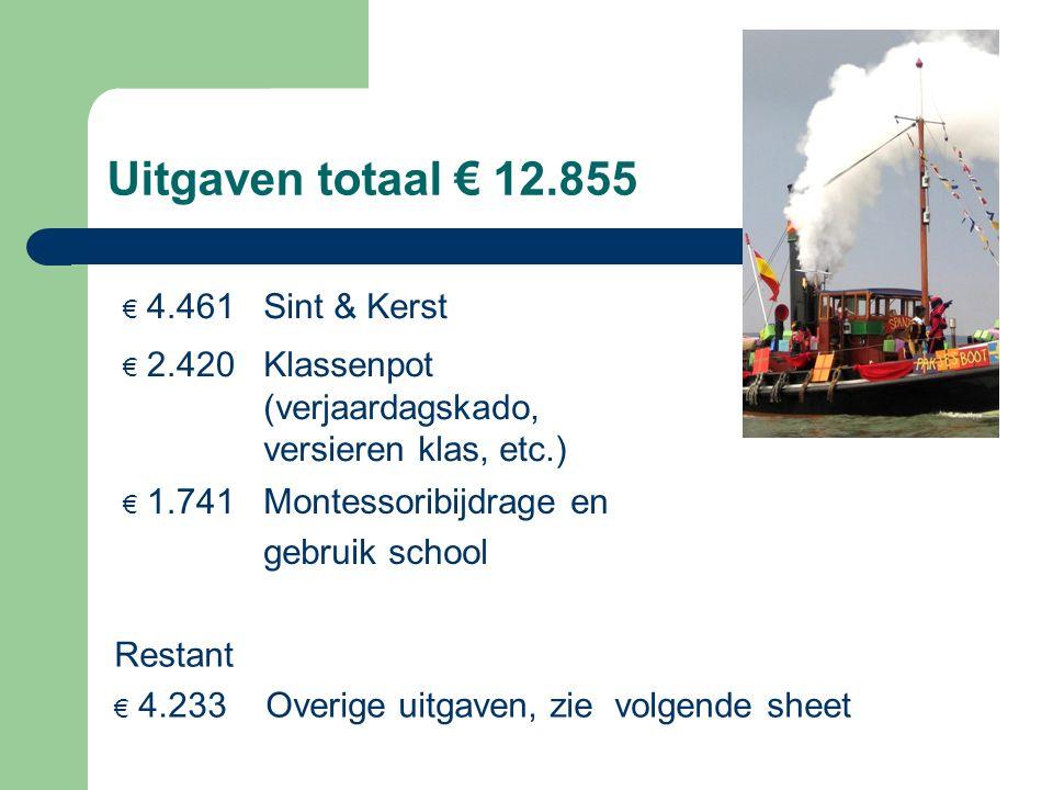 Uitgaven totaal € 12.855 Restant € 4.233 Overige uitgaven, zie volgende sheet € 4.461Sint & Kerst € 2.420Klassenpot (verjaardagskado, versieren klas, etc.) € 1.741Montessoribijdrage en gebruik school