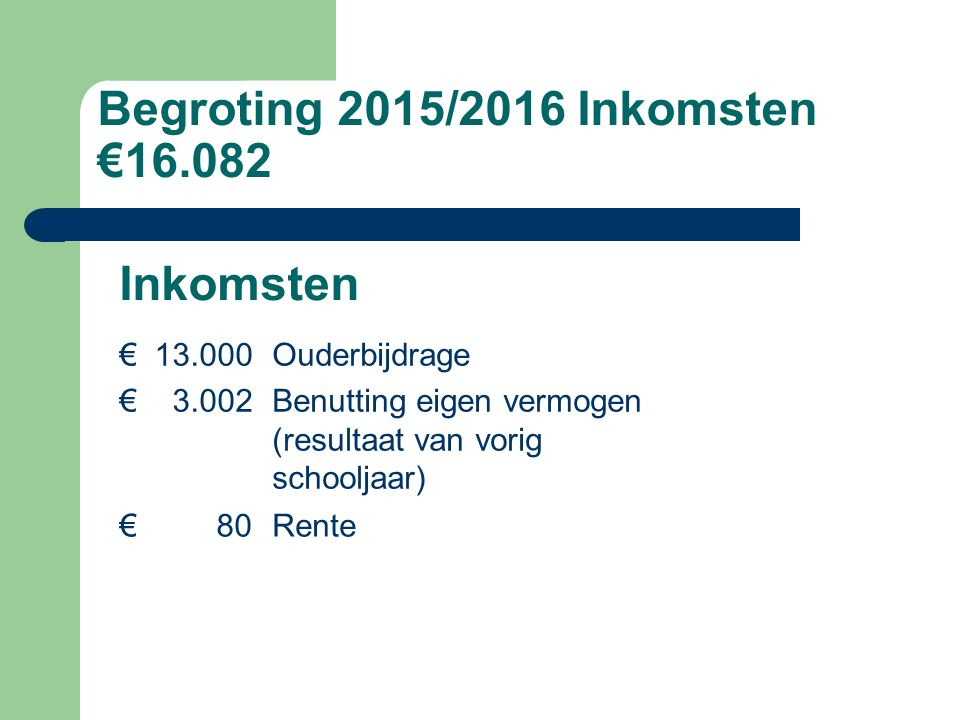 Begroting 2015/2016 Inkomsten €16.082 € 13.000 € 3.002 Ouderbijdrage Benutting eigen vermogen (resultaat van vorig schooljaar) € 80Rente Inkomsten