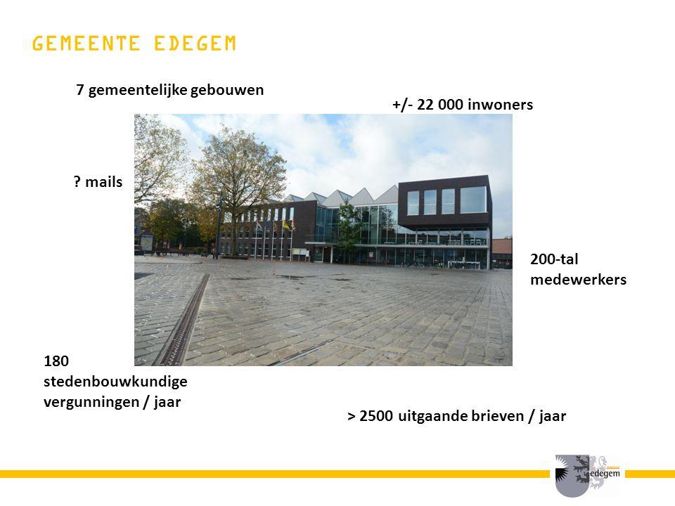 7 gemeentelijke gebouwen +/- 22 000 inwoners 200-tal medewerkers > 2500 uitgaande brieven / jaar ? mails 180 stedenbouwkundige vergunningen / jaar GEM