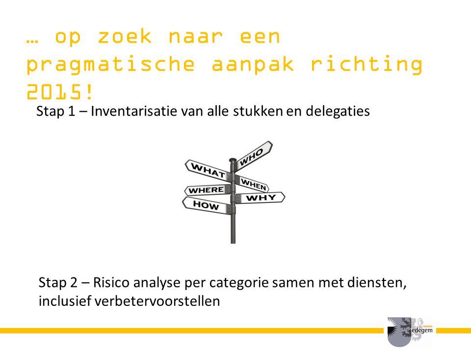 … op zoek naar een pragmatische aanpak richting 2015! Stap 1 – Inventarisatie van alle stukken en delegaties Stap 2 – Risico analyse per categorie sam