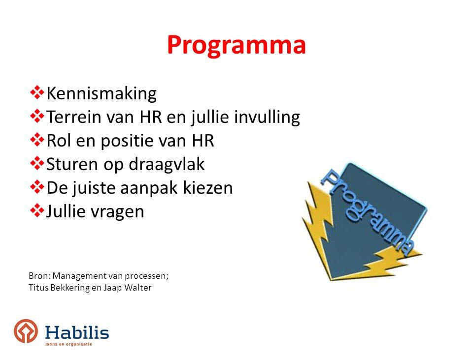 Programma  Kennismaking  Terrein van HR en jullie invulling  Rol en positie van HR  Sturen op draagvlak  De juiste aanpak kiezen  Jullie vragen
