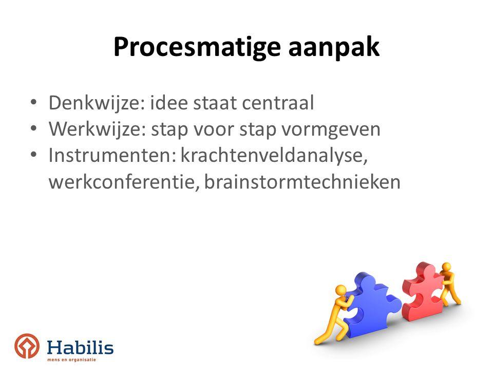Procesmatige aanpak Denkwijze: idee staat centraal Werkwijze: stap voor stap vormgeven Instrumenten: krachtenveldanalyse, werkconferentie, brainstormt