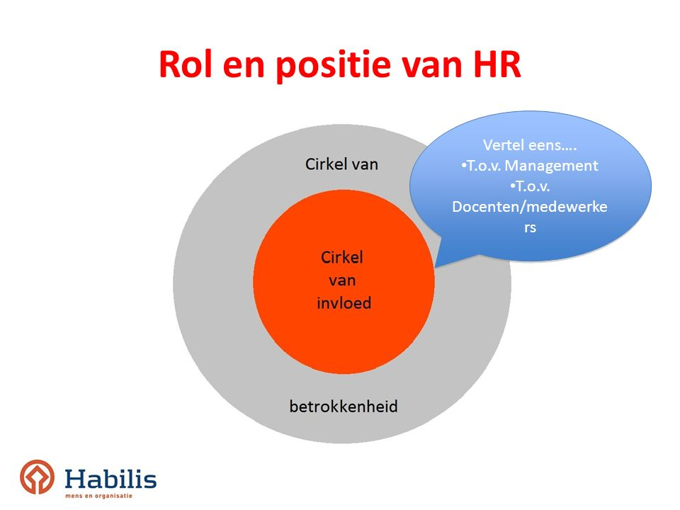 Rol en positie van HR Vertel eens…. T.o.v. Management T.o.v. Docenten/medewerke rs Vertel eens…. T.o.v. Management T.o.v. Docenten/medewerke rs