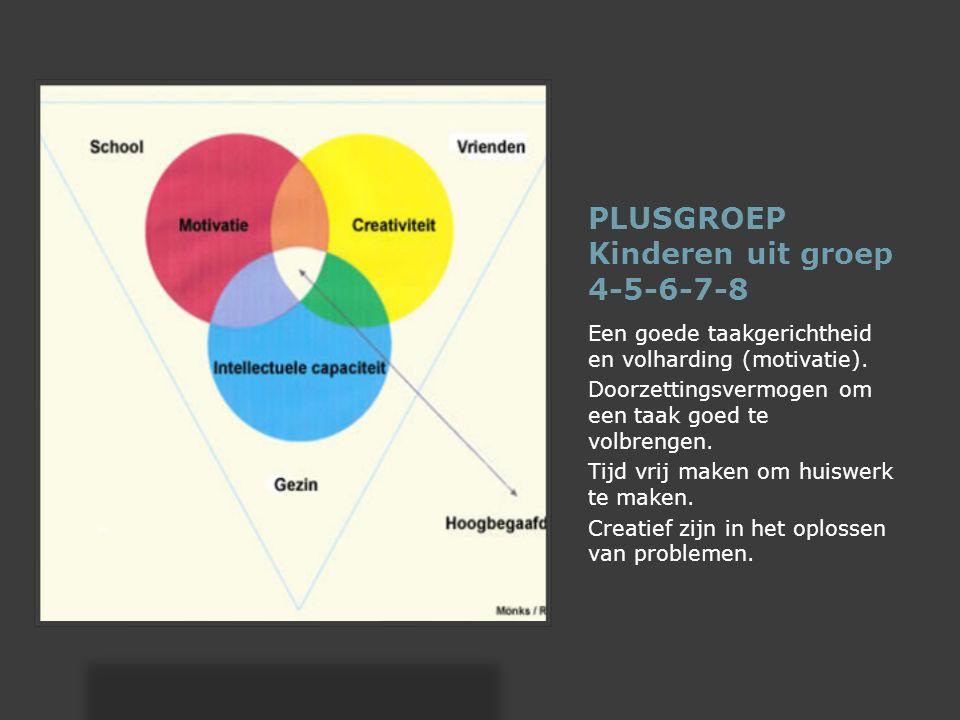 PLUSGROEP Kinderen uit groep 4-5-6-7-8 Een goede taakgerichtheid en volharding (motivatie).