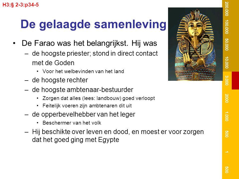 De gelaagde samenleving De Farao was het belangrijkst. Hij was –de hoogste priester; stond in direct contact met de Goden Voor het welbevinden van het