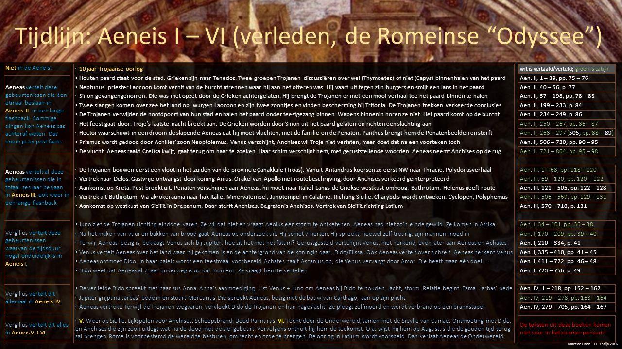 """Tijdlijn: Aeneis I – VI (verleden, de Romeinse """"Odyssee"""") Marc de Hoon – CE Latijn 2016 Niet in de Aeneis. Aeneas vertelt deze gebeurtenissen die één"""