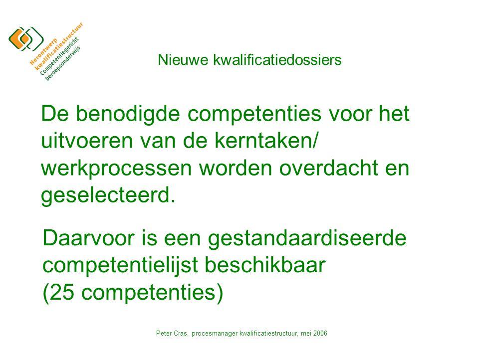 Peter Cras, procesmanager kwalificatiestructuur, mei 2006 De benodigde competenties voor het uitvoeren van de kerntaken/ werkprocessen worden overdacht en geselecteerd.