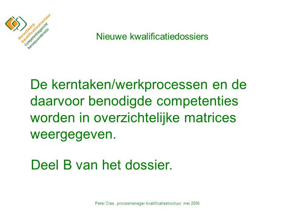 Peter Cras, procesmanager kwalificatiestructuur, mei 2006 De kerntaken/werkprocessen en de daarvoor benodigde competenties worden in overzichtelijke matrices weergegeven.