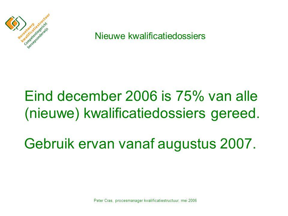 Peter Cras, procesmanager kwalificatiestructuur, mei 2006 Nieuwe kwalificatiedossiers Eind december 2006 is 75% van alle (nieuwe) kwalificatiedossiers gereed.