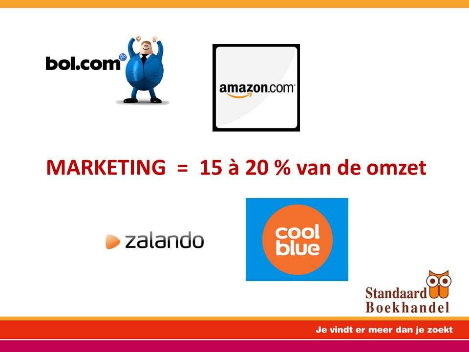MARKETING = 15 à 20 % van de omzet