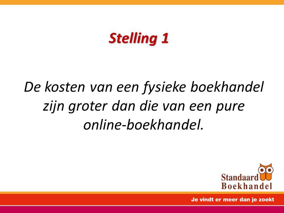 SB-personeel & SB –webshop Albert Heijn Online & Winkel Albert Heijn
