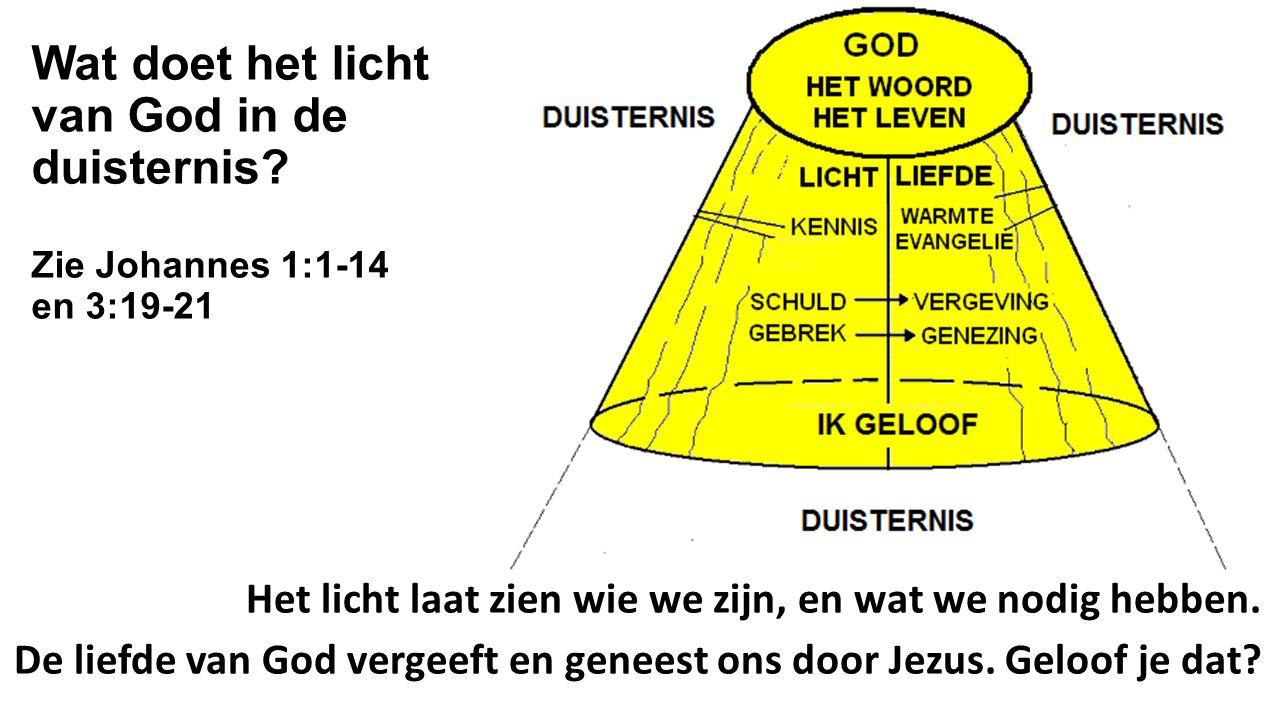 Wat doet het licht van God in de duisternis? Zie Johannes 1:1-14 en 3:19-21 Het licht laat zien wie we zijn, en wat we nodig hebben. De liefde van God