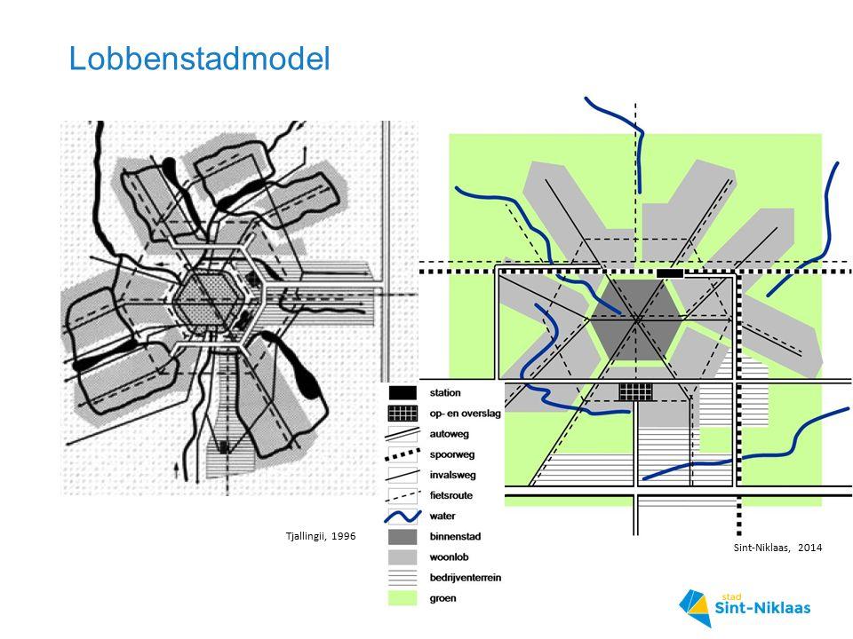 Lobbenstadmodel Sint-Niklaas, 2014 Tjallingii, 1996
