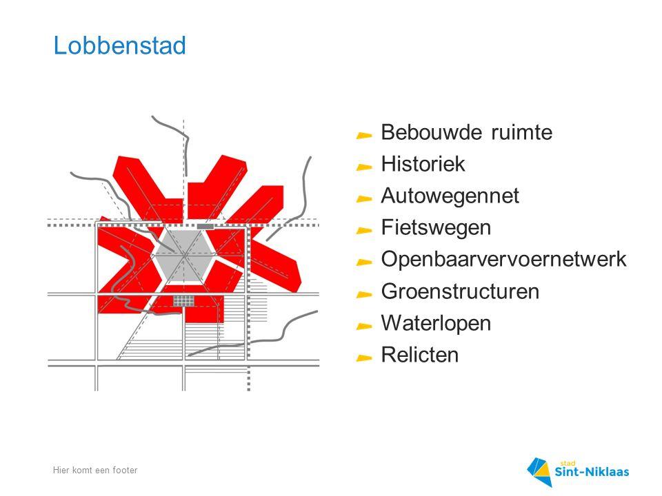 Lobbenstad Bebouwde ruimte Historiek Autowegennet Fietswegen Openbaarvervoernetwerk Groenstructuren Waterlopen Relicten Hier komt een footer