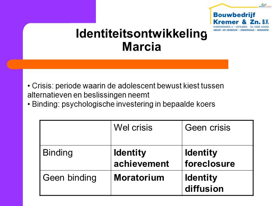 Identiteitsontwikkeling Marcia Wel crisisGeen crisis BindingIdentity achievement Identity foreclosure Geen bindingMoratoriumIdentity diffusion Crisis: