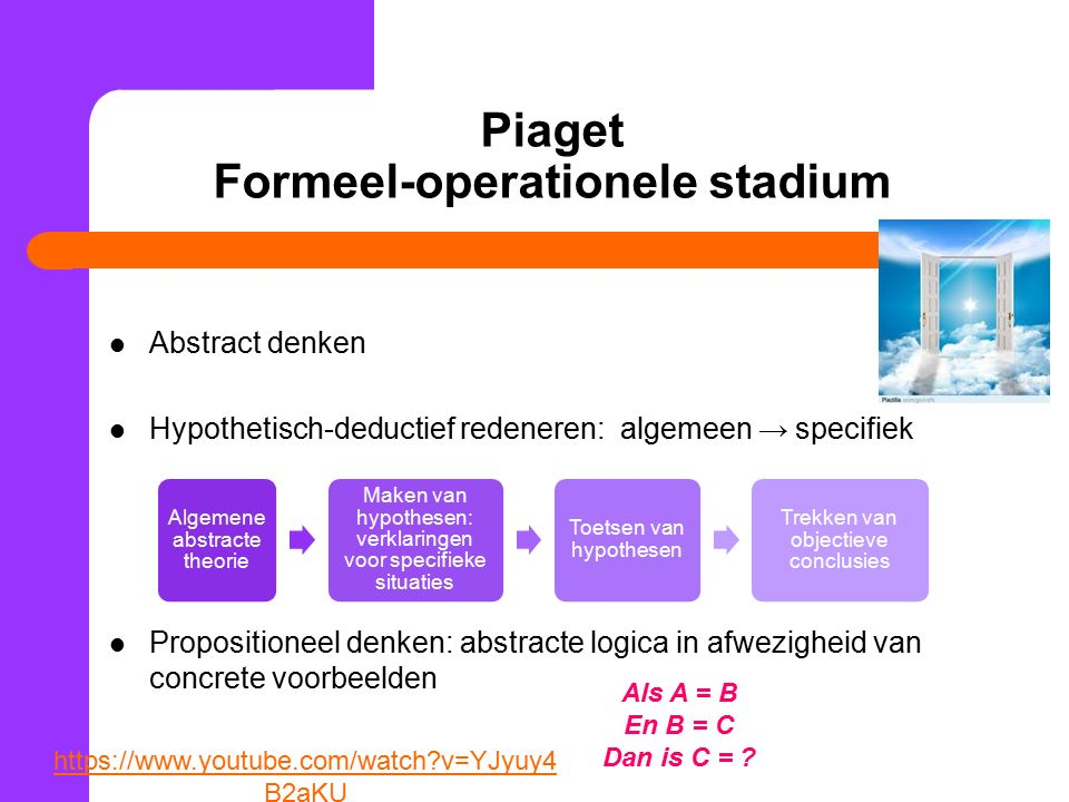 Piaget Formeel-operationele stadium Abstract denken Hypothetisch-deductief redeneren: algemeen → specifiek Propositioneel denken: abstracte logica in