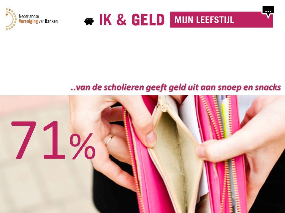 ..van de scholieren geeft geld uit aan snoep en snacks 71 %