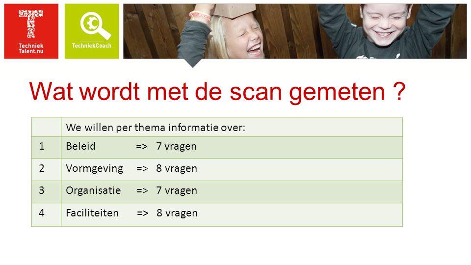 Wat wordt met de scan gemeten ? We willen per thema informatie over: 1Beleid => 7 vragen 2Vormgeving => 8 vragen 3Organisatie => 7 vragen 4Faciliteite