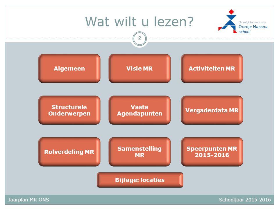 Schooljaar 2015-2016 Jaarplan MR ONS Wat wilt u lezen.