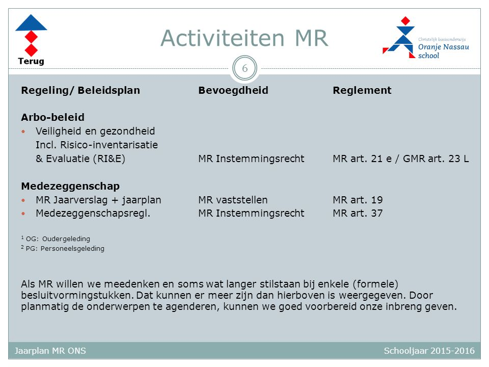Schooljaar 2015-2016 Jaarplan MR ONS Activiteiten MR Regeling/ BeleidsplanBevoegdheidReglement Arbo-beleid Veiligheid en gezondheid Incl. Risico-inven