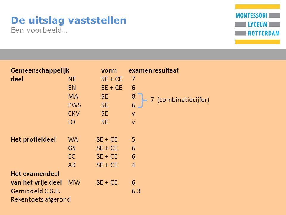 T De uitslag vaststellen Een voorbeeld… Gemeenschappelijk vorm examenresultaat deelNE SE + CE 7 EN SE + CE 6 MA SE 8 PWS SE 6 CKV SE v LO SE v Het pro