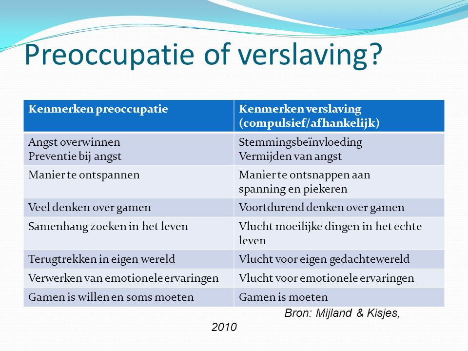 Preoccupatie of verslaving.