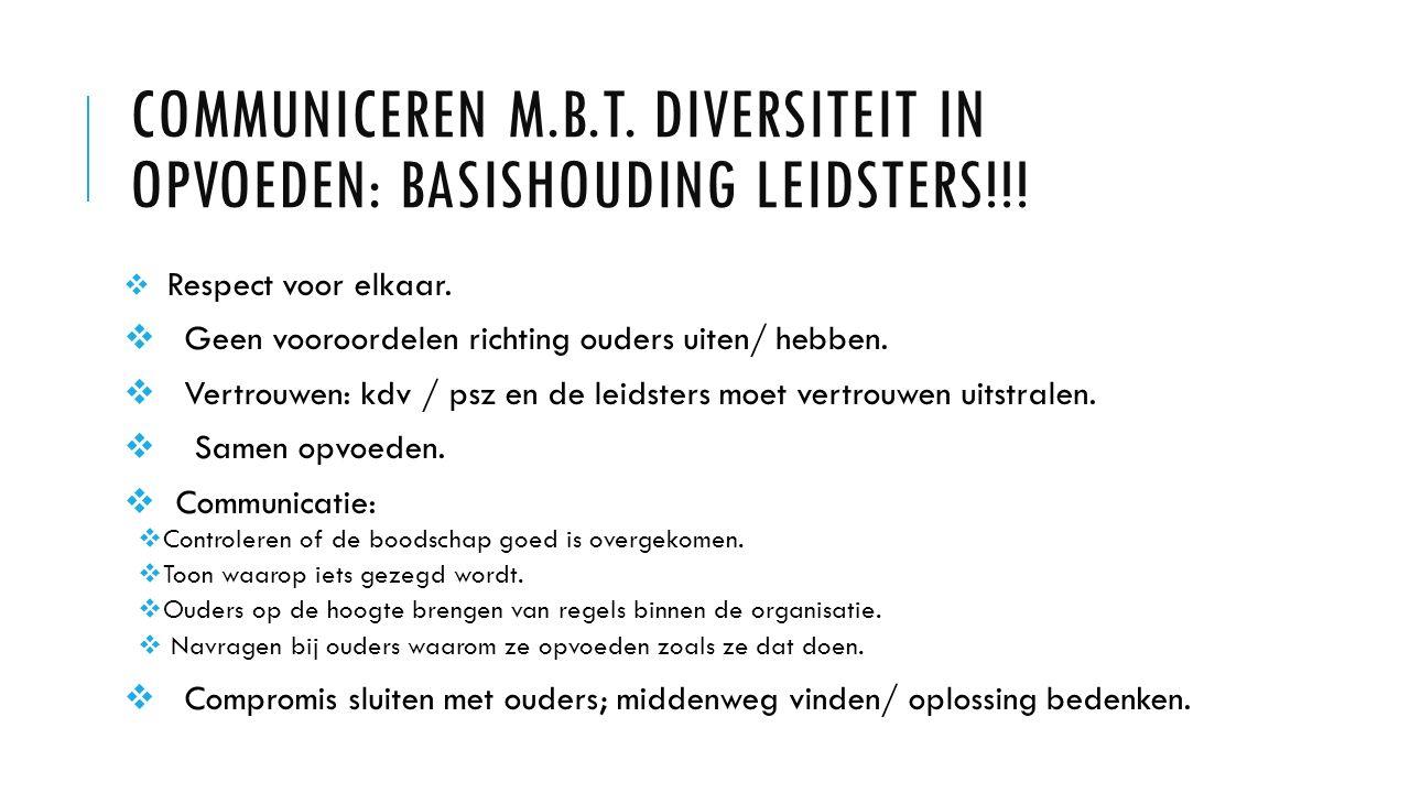 COMMUNICEREN M.B.T. DIVERSITEIT IN OPVOEDEN: BASISHOUDING LEIDSTERS!!.